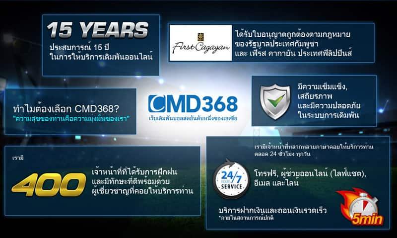 การ CMD368 สมัคร ปลอดภัยแน่นอน 100%